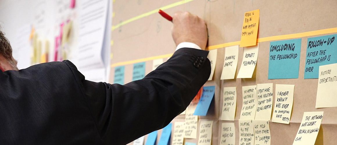 What should a good workshop design allow? - The Fita Institute